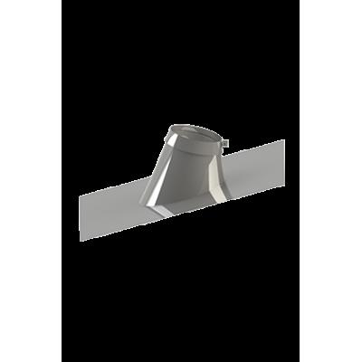 Дахове перекриття (0° -15° ) (15° -30° ) (30° -45° )