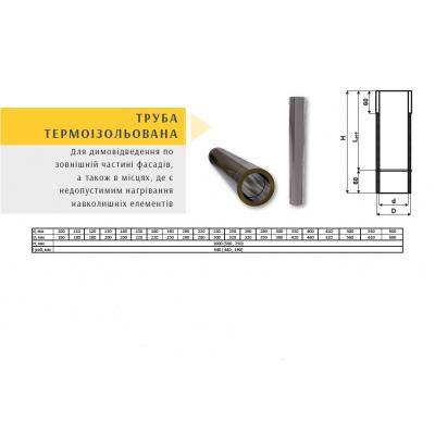 Труба димохідна двостінна сендвіч з нержавіючої сталі L=250мм